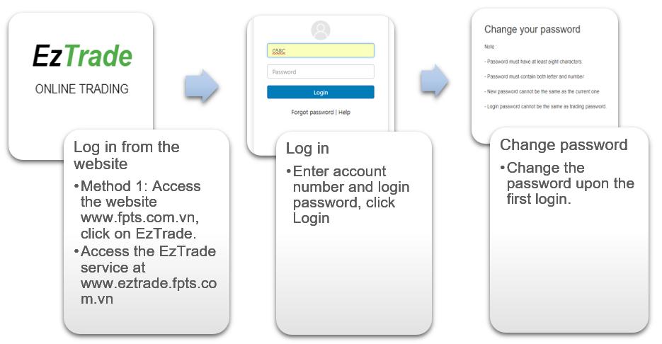 Login/Password Settings